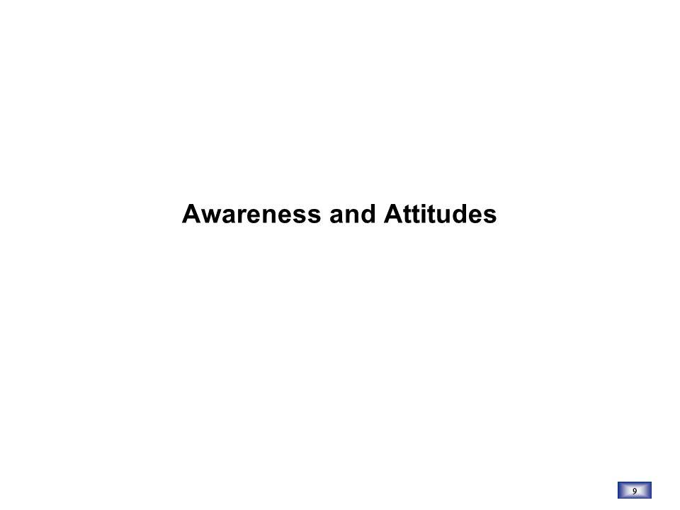 9 Awareness and Attitudes