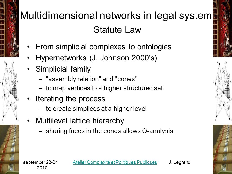 september 23-24 2010 Atelier Complexité et Politiques PubliquesJ. Legrand 14 Multidimensional networks in legal system Statute Law From simplicial com