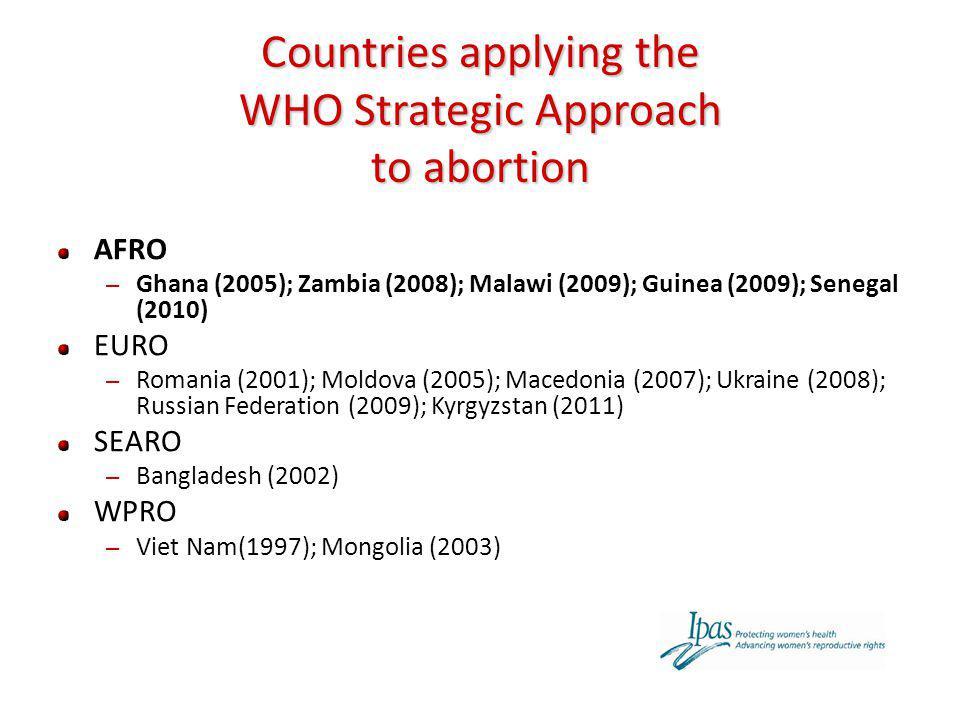 Countries applying the WHO Strategic Approach to abortion AFRO – Ghana (2005); Zambia (2008); Malawi (2009); Guinea (2009); Senegal (2010) EURO – Romania (2001); Moldova (2005); Macedonia (2007); Ukraine (2008); Russian Federation (2009); Kyrgyzstan (2011) SEARO – Bangladesh (2002) WPRO – Viet Nam(1997); Mongolia (2003)