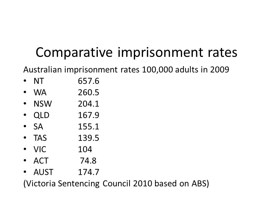 Comparative imprisonment rates Australian imprisonment rates 100,000 adults in 2009 NT 657.6 WA260.5 NSW 204.1 QLD 167.9 SA 155.1 TAS 139.5 VIC 104 ACT 74.8 AUST 174.7 (Victoria Sentencing Council 2010 based on ABS)