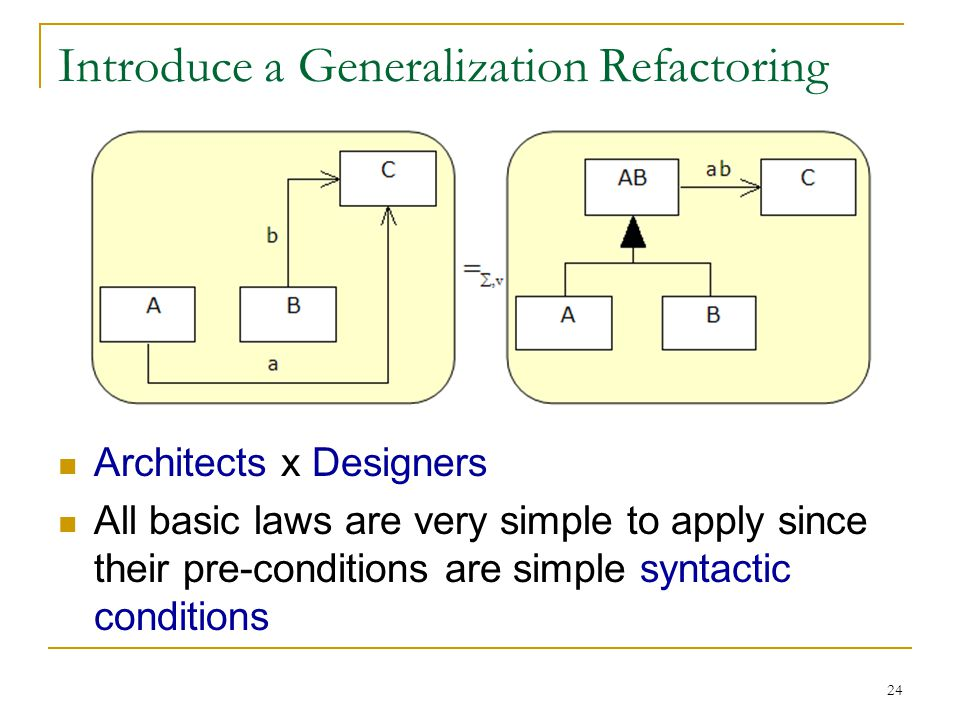 24 Introduce a Generalization Refactoring Architects x Designers All basic laws are very simple to apply since their pre-conditions are simple syntactic conditions