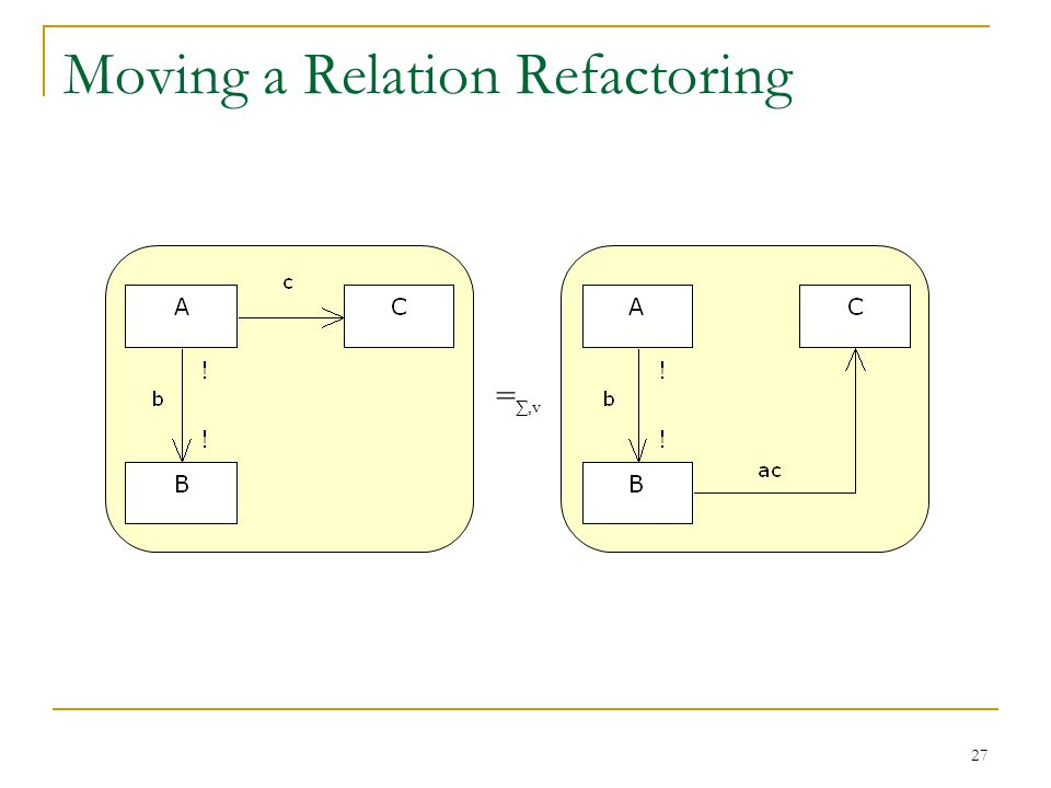 27 Moving a Relation Refactoring =,v
