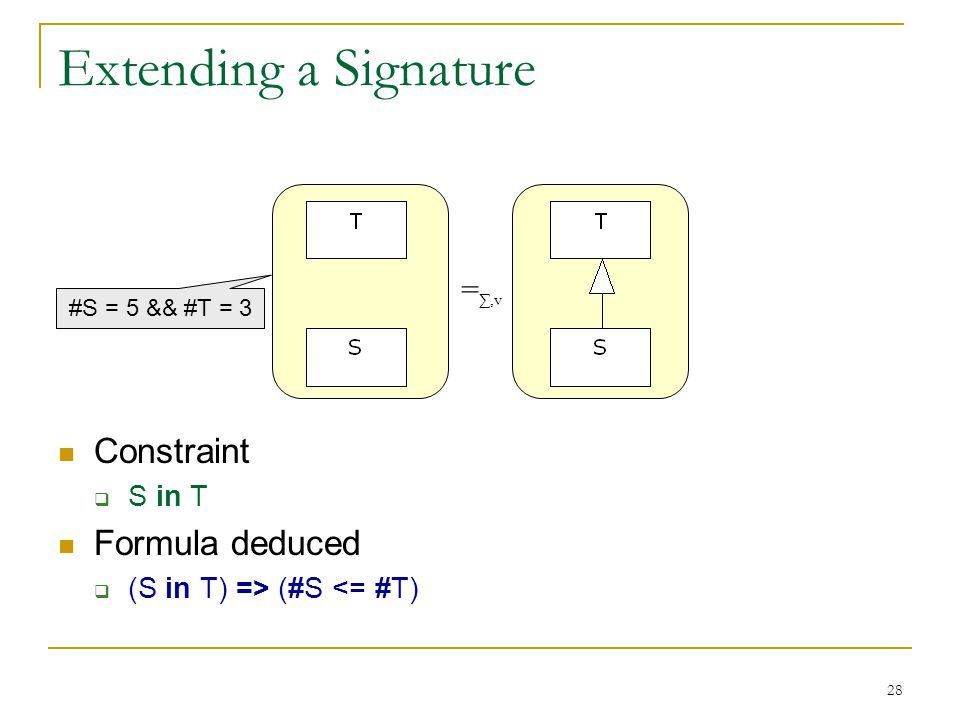 28 Extending a Signature Constraint S in T Formula deduced (S in T) => (#S <= #T) #S = 5 && #T = 3 =,v
