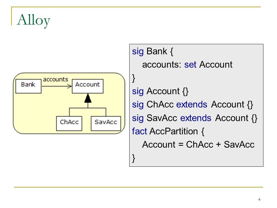 4 Alloy sig Bank { accounts: set Account } sig Account {} sig ChAcc extends Account {} sig SavAcc extends Account {} fact AccPartition { Account = ChAcc + SavAcc }