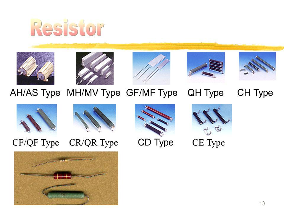 13 AH/AS TypeMH/MV TypeGF/MF Type QH Type CH Type CF/QF TypeCR/QR Type CD Type CE Type