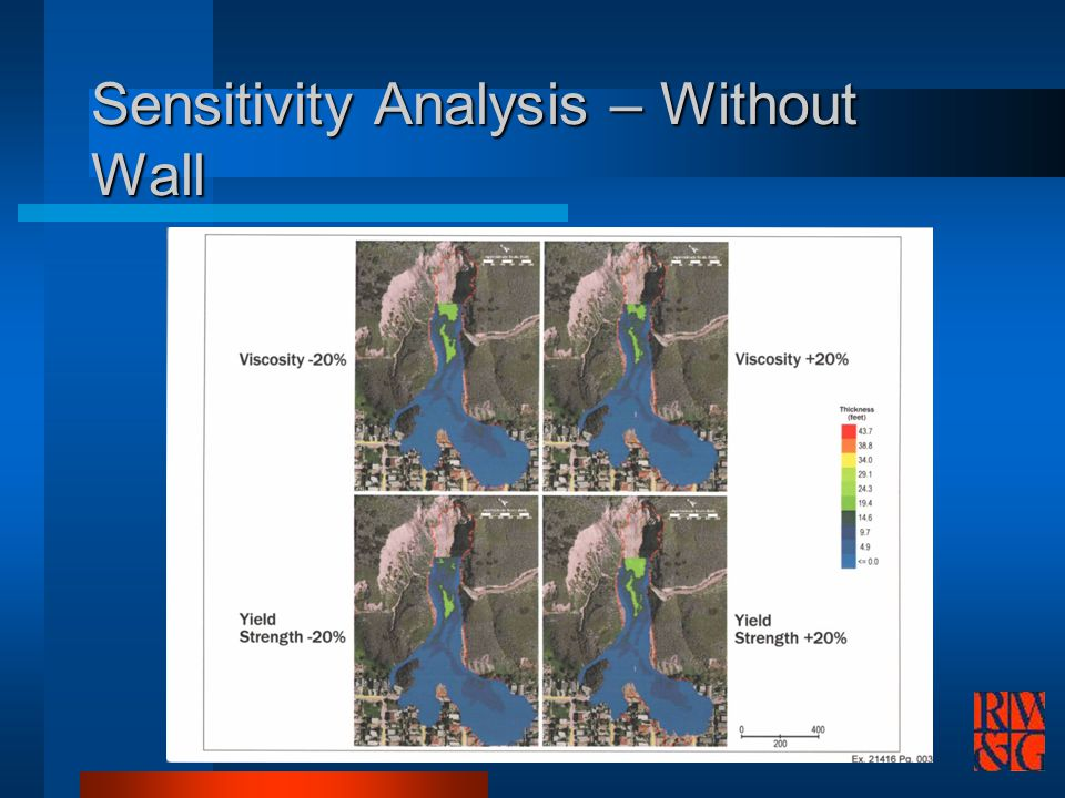 Sensitivity Analysis – Without Wall