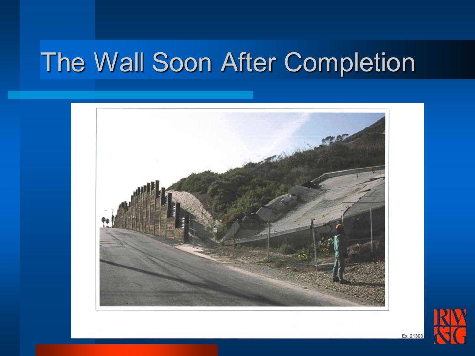 Sensitivity Analysis – With Wall