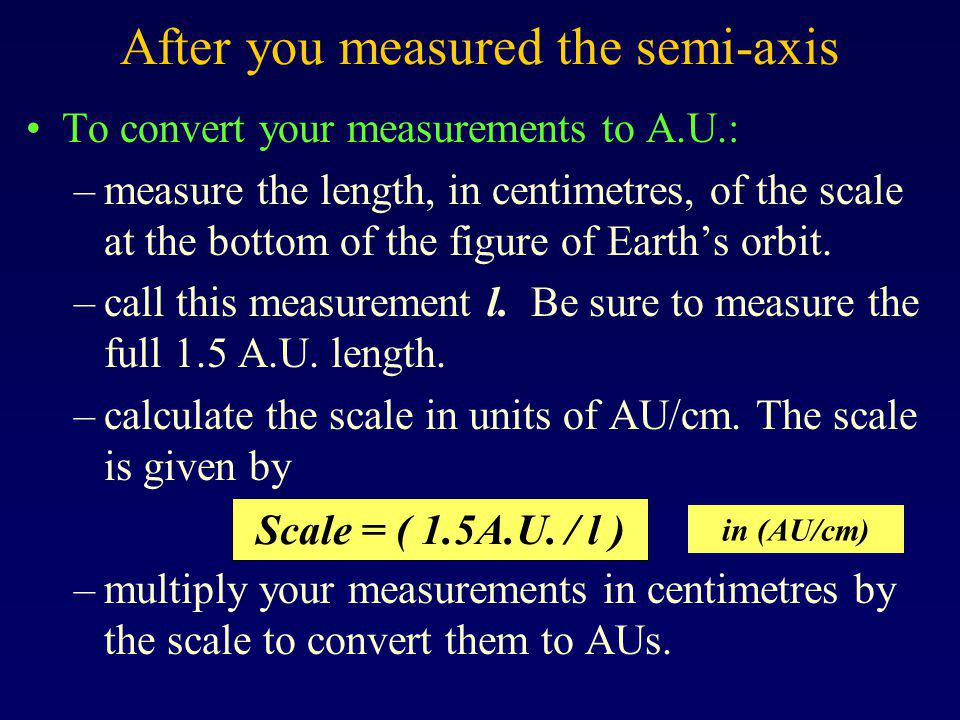 After you measured the semi-axis To convert your measurements to A.U.: –measure the length, in centimetres, of the scale at the bottom of the figure of Earths orbit.