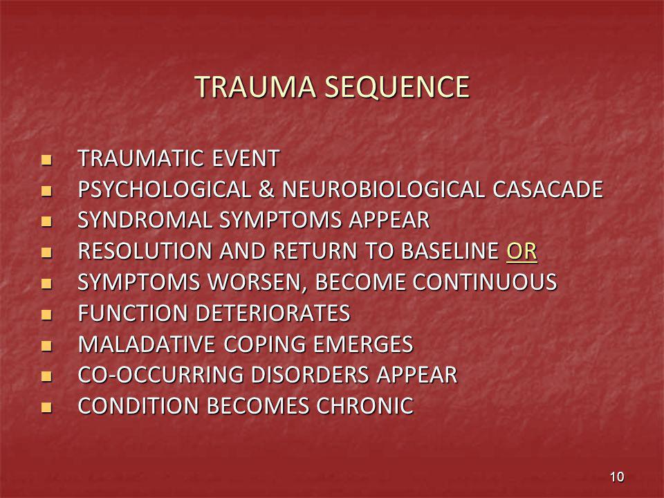 TRAUMA SEQUENCE TRAUMATIC EVENT TRAUMATIC EVENT PSYCHOLOGICAL & NEUROBIOLOGICAL CASACADE PSYCHOLOGICAL & NEUROBIOLOGICAL CASACADE SYNDROMAL SYMPTOMS A