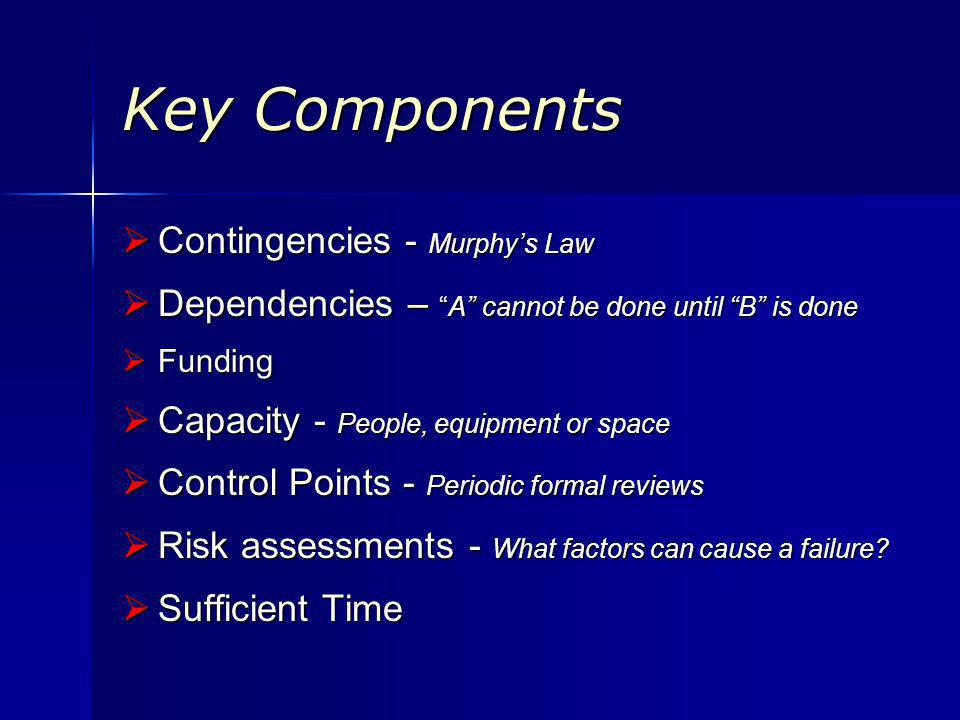 Key Components Contingencies - Murphys Law Contingencies - Murphys Law Dependencies –A cannot be done until B is done Dependencies –A cannot be done until B is done Funding Funding Capacity - People, equipment or space Capacity - People, equipment or space Control Points - Periodic formal reviews Control Points - Periodic formal reviews Risk assessments - What factors can cause a failure.