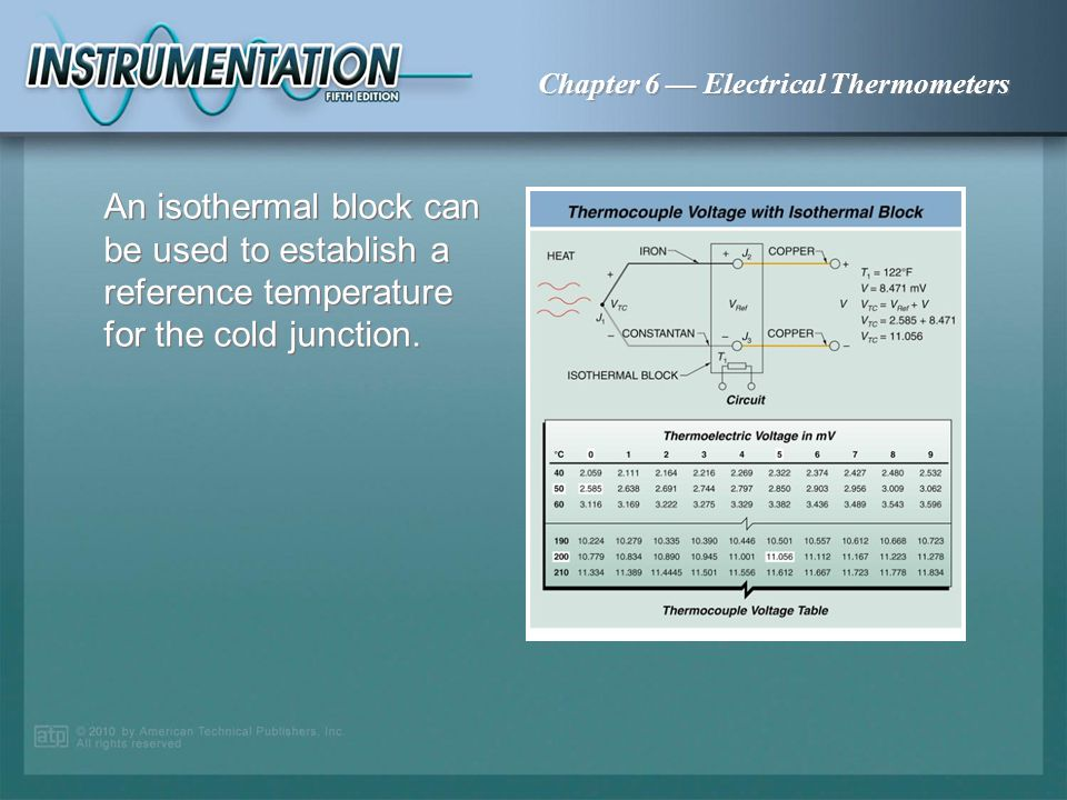 Chapter 6 Electrical Thermometers A 32°F ice bath is the reference temperature for thermocouple tables.