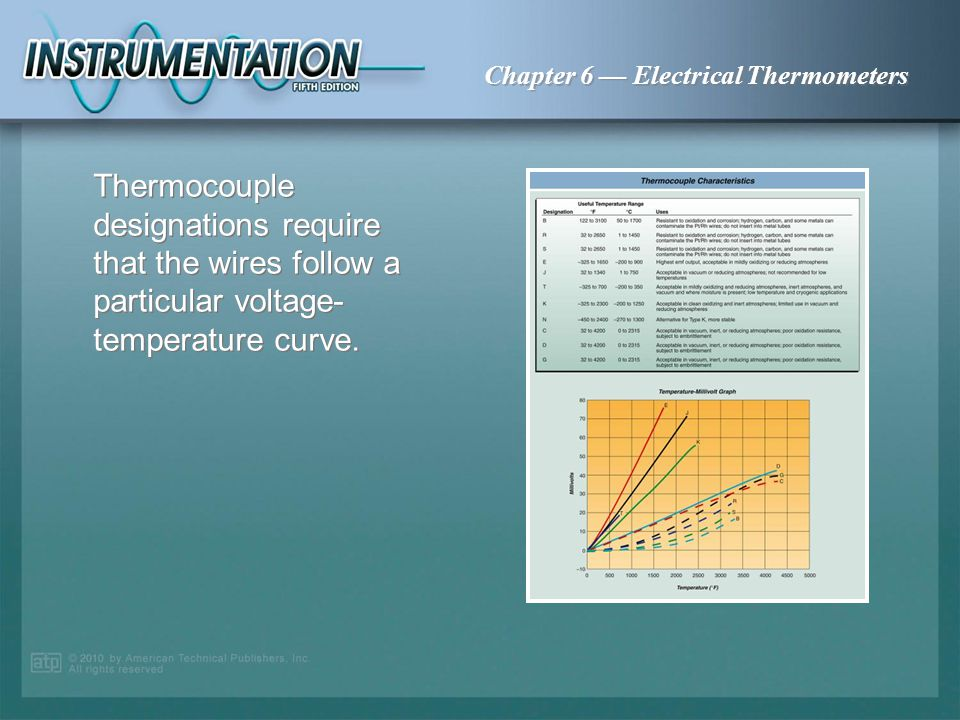 Chapter 6 Electrical Thermometers Conventional thermocouple construction uses insulator beads to isolate the two thermocouple wires.
