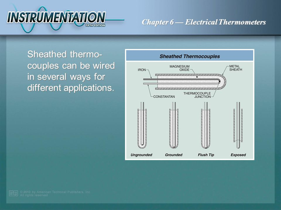 Chapter 6 Electrical Thermometers Thermocouple color codes have been standardized in many countries.