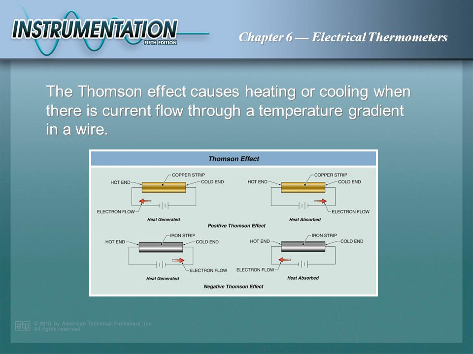 Chapter 6 Electrical Thermometers The Peltier effect can be used to build thermo- electric coolers.