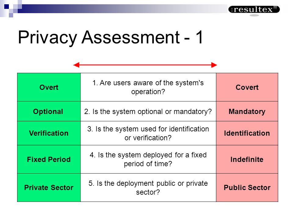 Privacy Assessment - 1 Overt 1. Are users aware of the system's operation? Covert Optional 2. Is the system optional or mandatory?Mandatory Verificati
