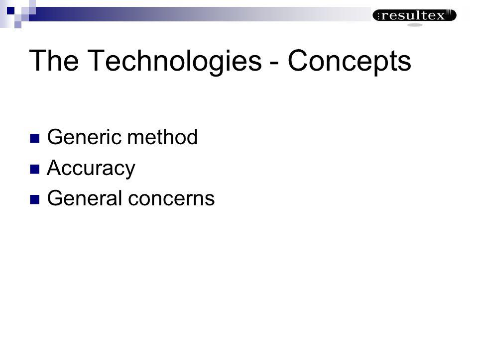 Generic Method - Enrolment Measure Generate template Record