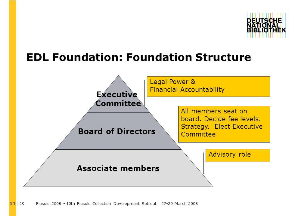 | 19 | Fiesole 2008 - 10th Fiesole Collection Development Retreat | 27-29 March 2008 EDL Foundation: Foundation Structure 14 Executive Committee Board of Directors Associate members Legal Power & Financial Accountability All members seat on board.