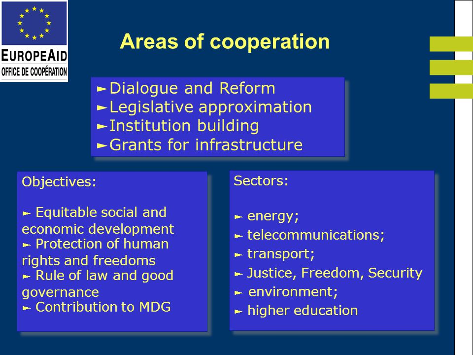 Areas of cooperation Dialogue and Reform Legislative approximation Institution building Grants for infrastructure Dialogue and Reform Legislative approximation Institution building Grants for infrastructure Objectives: Equitable social and economic development Protection of human rights and freedoms Rule of law and good governance Contribution to MDG Objectives: Equitable social and economic development Protection of human rights and freedoms Rule of law and good governance Contribution to MDG Sectors: energy; telecommunications; transport; Justice, Freedom, Security environment; higher education Sectors: energy; telecommunications; transport; Justice, Freedom, Security environment; higher education