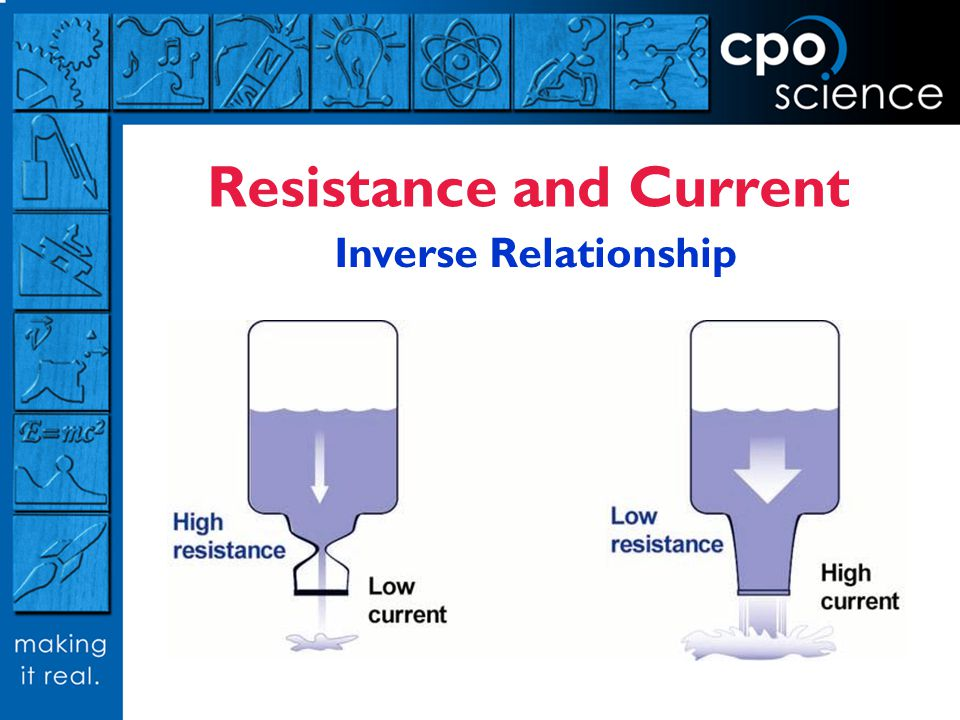 Resistance and Current Inverse Relationship
