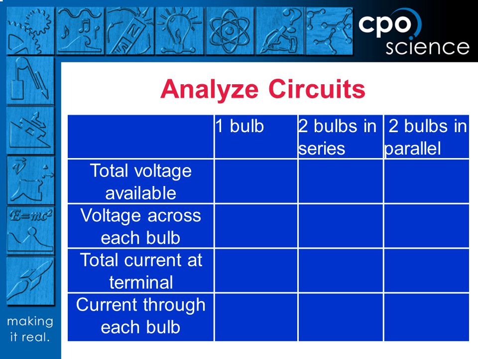 Analyze Circuits 1 bulb2 bulbs in series 2 bulbs in parallel Total voltage available Voltage across each bulb Total current at terminal Current throug