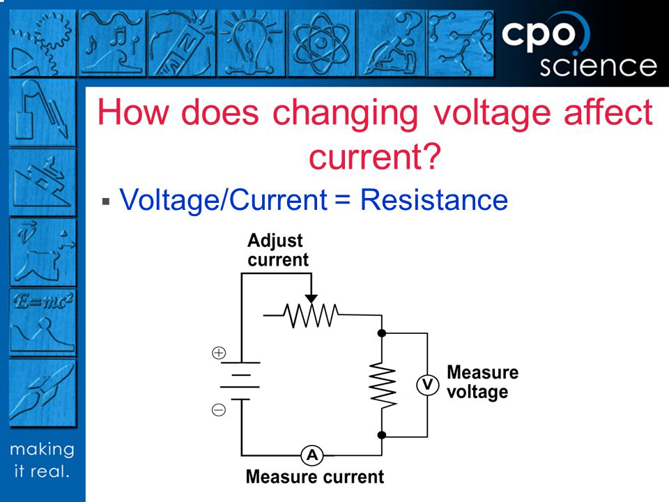 Voltage/Current = Resistance How does changing voltage affect current?