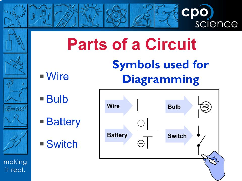 Parts of a Circuit Wire Bulb Battery Switch Symbols used for Diagramming