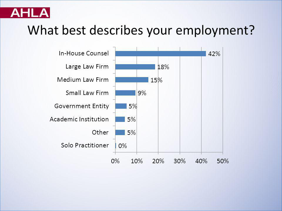 What best describes your employment?