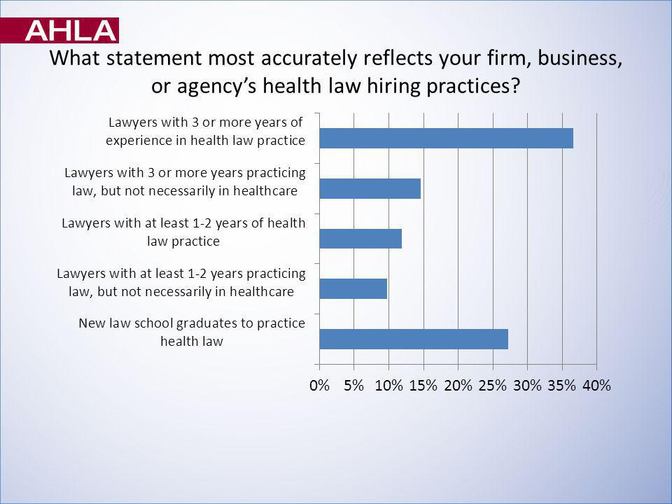 What statement most accurately reflects your firm, business, or agencys health law hiring practices?