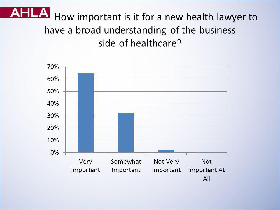 How important is it for a new health lawyer to have a broad understanding of the business side of healthcare?