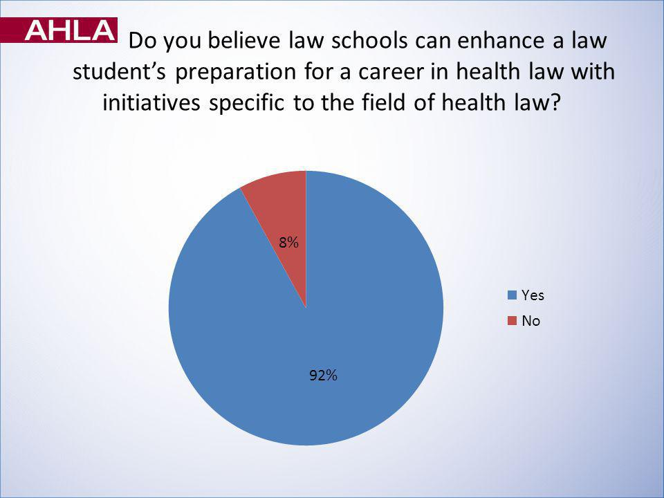 Do you believe law schools can enhance a law students preparation for a career in health law with initiatives specific to the field of health law