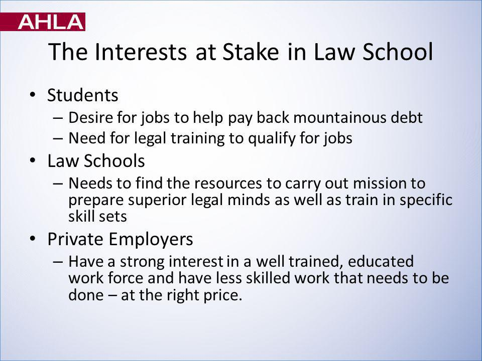The Interests at Stake in Law School Students – Desire for jobs to help pay back mountainous debt – Need for legal training to qualify for jobs Law Schools – Needs to find the resources to carry out mission to prepare superior legal minds as well as train in specific skill sets Private Employers – Have a strong interest in a well trained, educated work force and have less skilled work that needs to be done – at the right price.