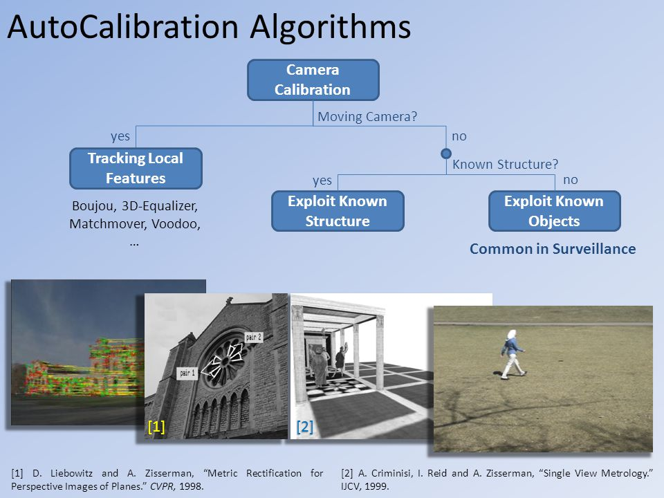 AutoCalibration Algorithms Camera Calibration Moving Camera.