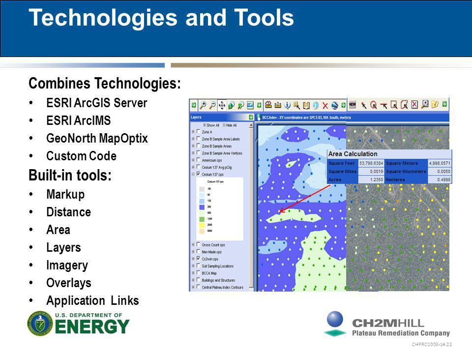 CHPRC1003-14.22 Combines Technologies: ESRI ArcGIS Server ESRI ArcIMS GeoNorth MapOptix Custom Code Built-in tools: Markup Distance Area Layers Imagery Overlays Application Links Technologies and Tools
