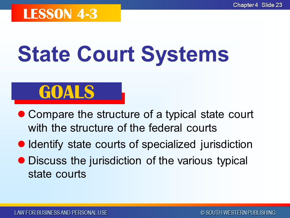 LAW FOR BUSINESS AND PERSONAL USE © SOUTH-WESTERN PUBLISHING Chapter 4 Slide 23 State Court Systems Compare the structure of a typical state court wit