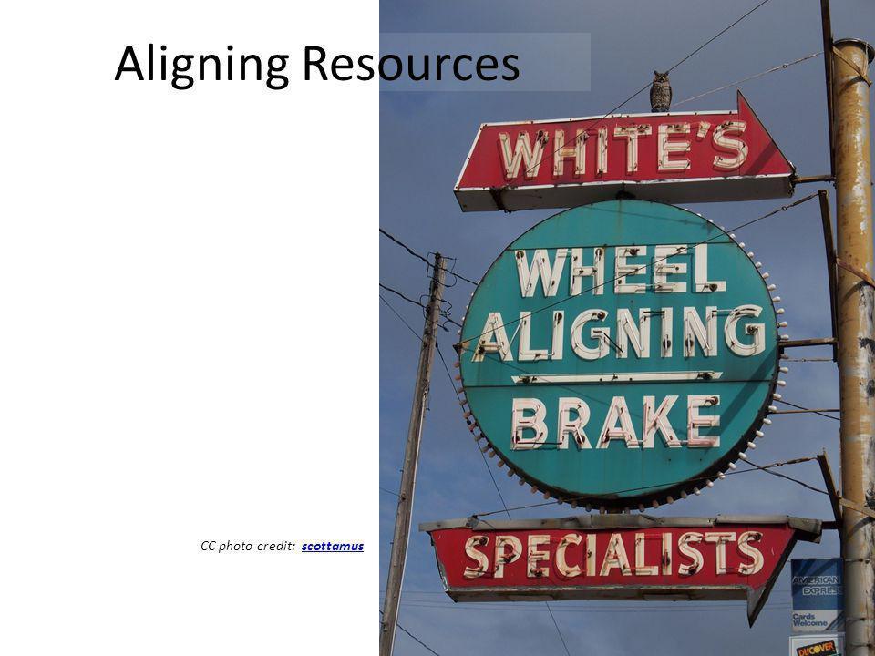 Aligning Resources CC photo credit: scottamusscottamus