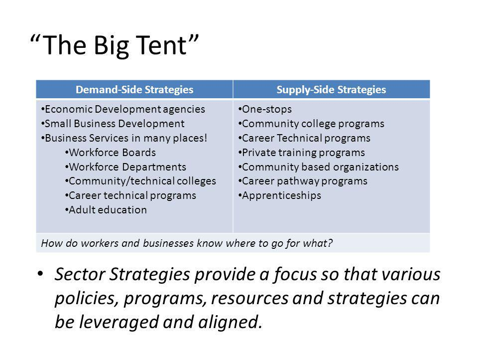 The Big Tent Sector Strategies provide a focus so that various policies, programs, resources and strategies can be leveraged and aligned.