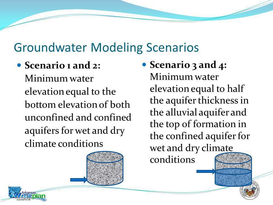 Groundwater Modeling Scenarios Scenario 1 and 2: Minimum water elevation equal to the bottom elevation of both unconfined and confined aquifers for wet and dry climate conditions Scenario 3 and 4: Minimum water elevation equal to half the aquifer thickness in the alluvial aquifer and the top of formation in the confined aquifer for wet and dry climate conditions