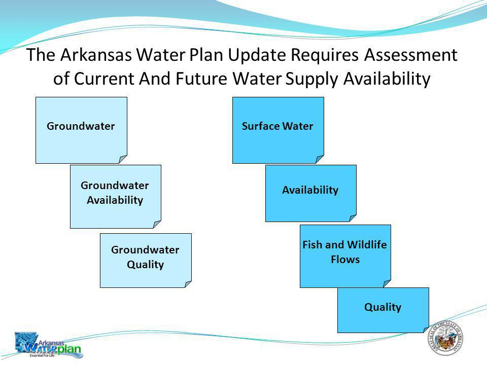 The Arkansas Water Plan Update Requires Assessment of Current And Future Water Supply Availability Groundwater Availability Groundwater Availability Groundwater Quality Fish and Wildlife Flows Quality Surface Water