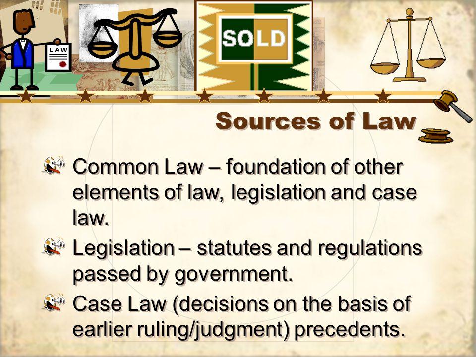 Permits Development permit – document issued under the bylaw authorizing development.