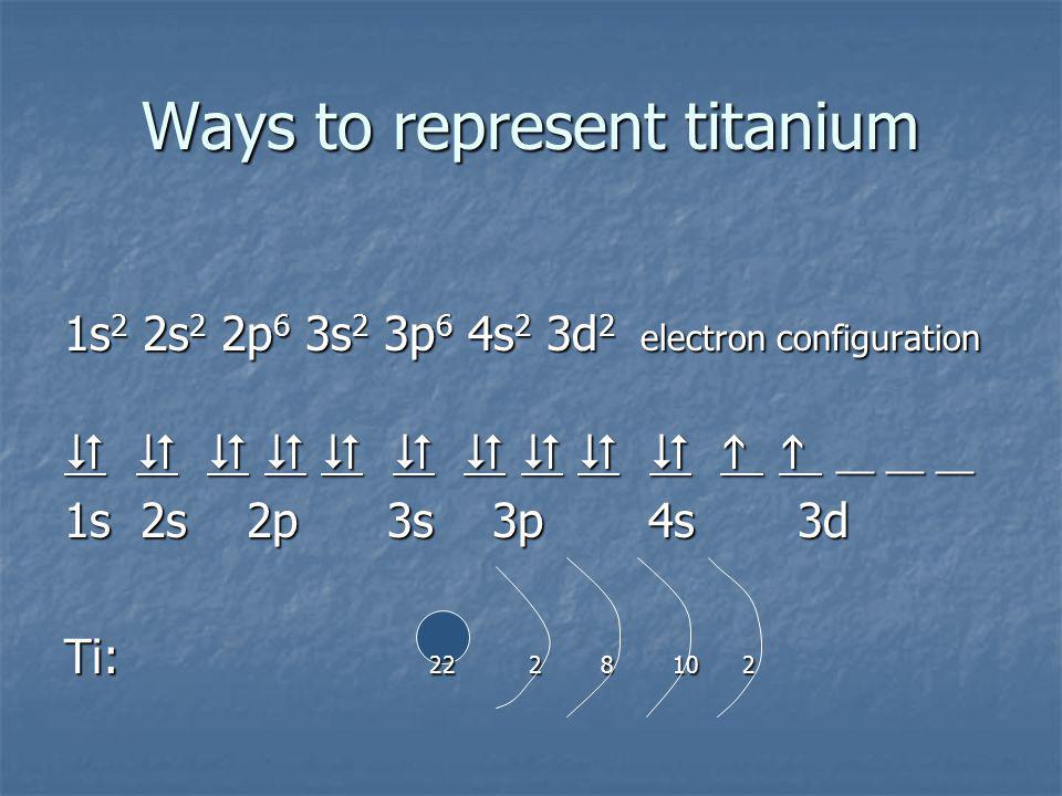 Ways to represent titanium 1s 2 2s 2 2p 6 3s 2 3p 6 4s 2 3d 2 electron configuration __ __ __ __ __ __ 1s 2s 2p 3s 3p 4s 3d Ti: 22 2 8 10 2