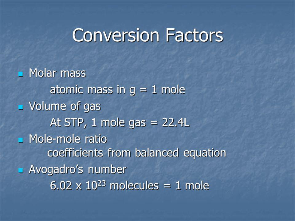 Conversion Factors Molar mass Molar mass atomic mass in g = 1 mole atomic mass in g = 1 mole Volume of gas Volume of gas At STP, 1 mole gas = 22.4L At STP, 1 mole gas = 22.4L Mole-mole ratio coefficients from balanced equation Mole-mole ratio coefficients from balanced equation Avogadros number Avogadros number 6.02 x 10 23 molecules = 1 mole 6.02 x 10 23 molecules = 1 mole