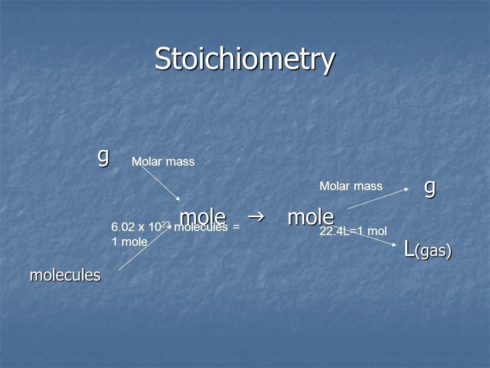 Stoichiometry g g mole mole mole mole L (gas) L (gas)molecules Molar mass 22.4L=1 mol 6.02 x 10 23 molecules = 1 mole