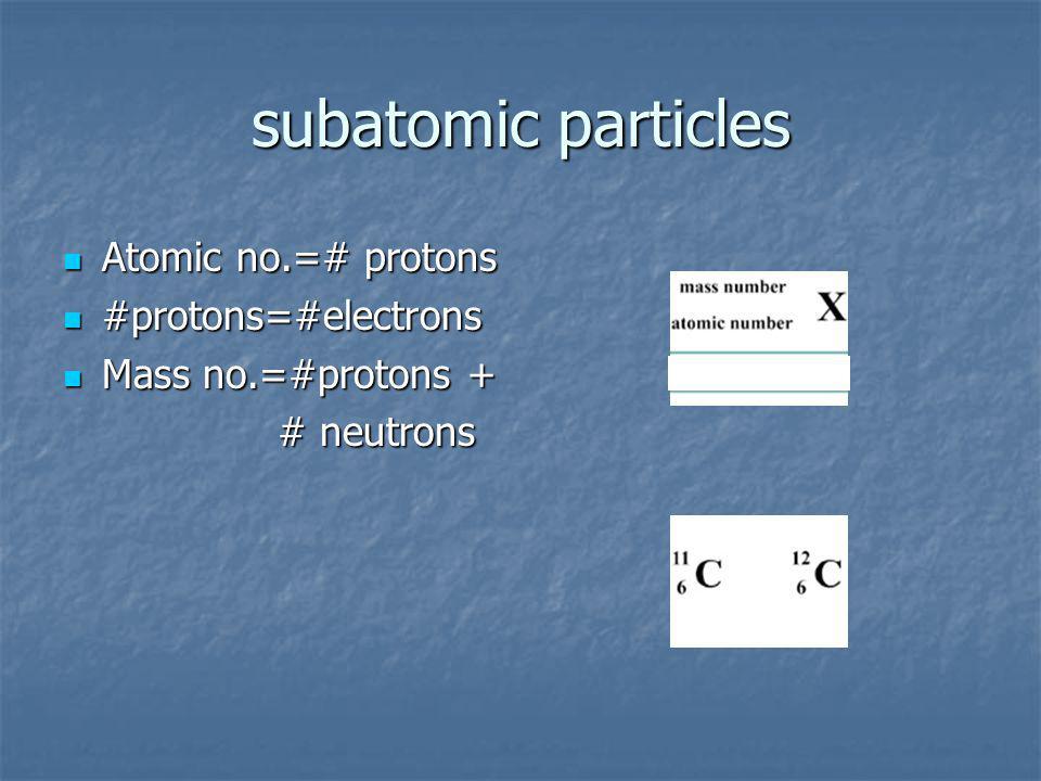 subatomic particles Atomic no.=# protons Atomic no.=# protons #protons=#electrons #protons=#electrons Mass no.=#protons + Mass no.=#protons + # neutrons # neutrons