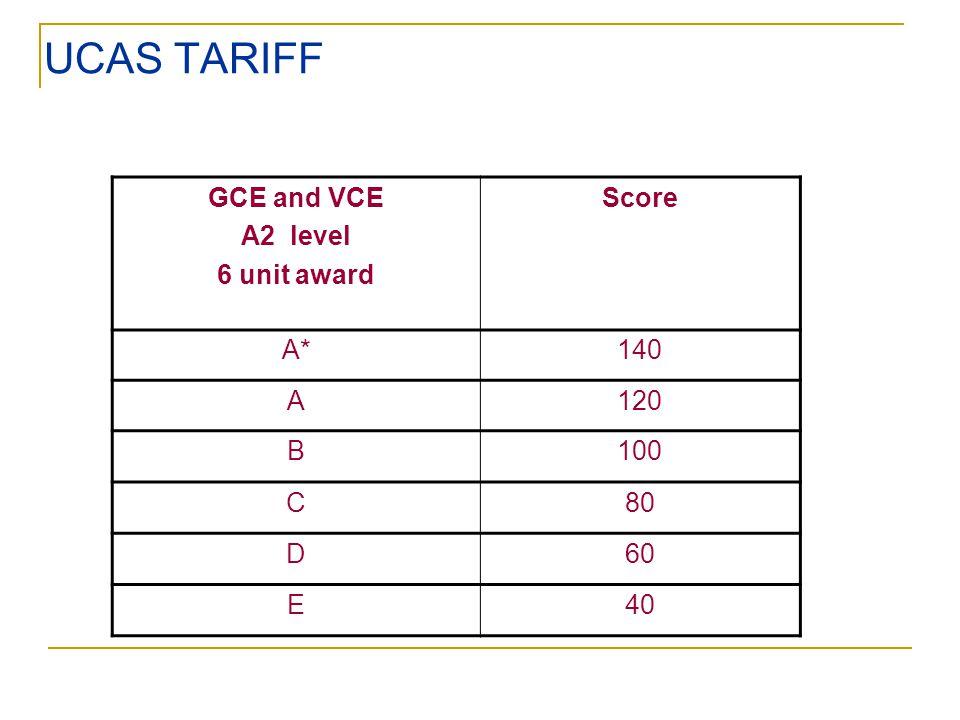 UCAS TARIFF GCE and VCE A2 level 6 unit award Score A*140 A120 B100 C80 D60 E40