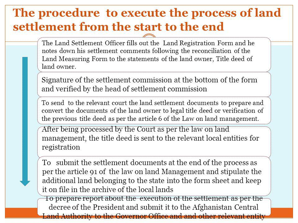 The procedure to execute the process of land settlement from the start to the end The Land Settlement Officer fills out the Land Registration Form and he notes down his settlement comments following the reconciliation of the Land Measuring Form to the statements of the land owner, Title deed of land owner.