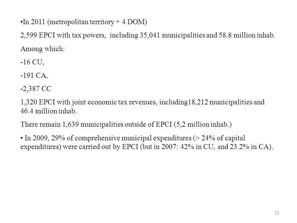 In 2011 (metropolitan territory + 4 DOM) 2,599 EPCI with tax powers, including 35,041 municipalities and 58.8 million inhab. Among which: -16 CU, -191