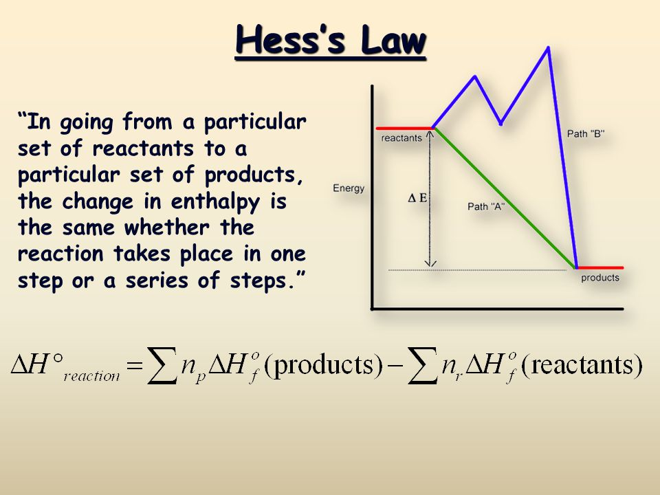 Hesss Law In going from a particular set of reactants to a particular set of products, the change in enthalpy is the same whether the reaction takes p