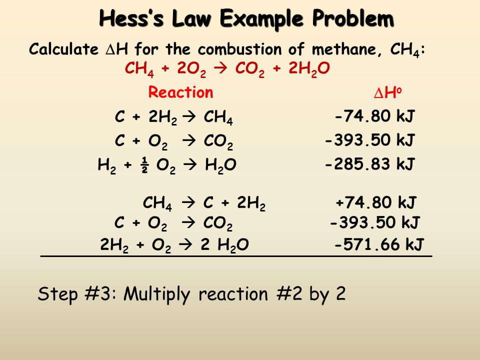 Hesss Law Example Problem Calculate H for the combustion of methane, CH 4 : CH 4 + 2O 2 CO 2 + 2H 2 O Reaction H o C + 2H 2 CH 4 -74.80 kJ C + O 2 CO