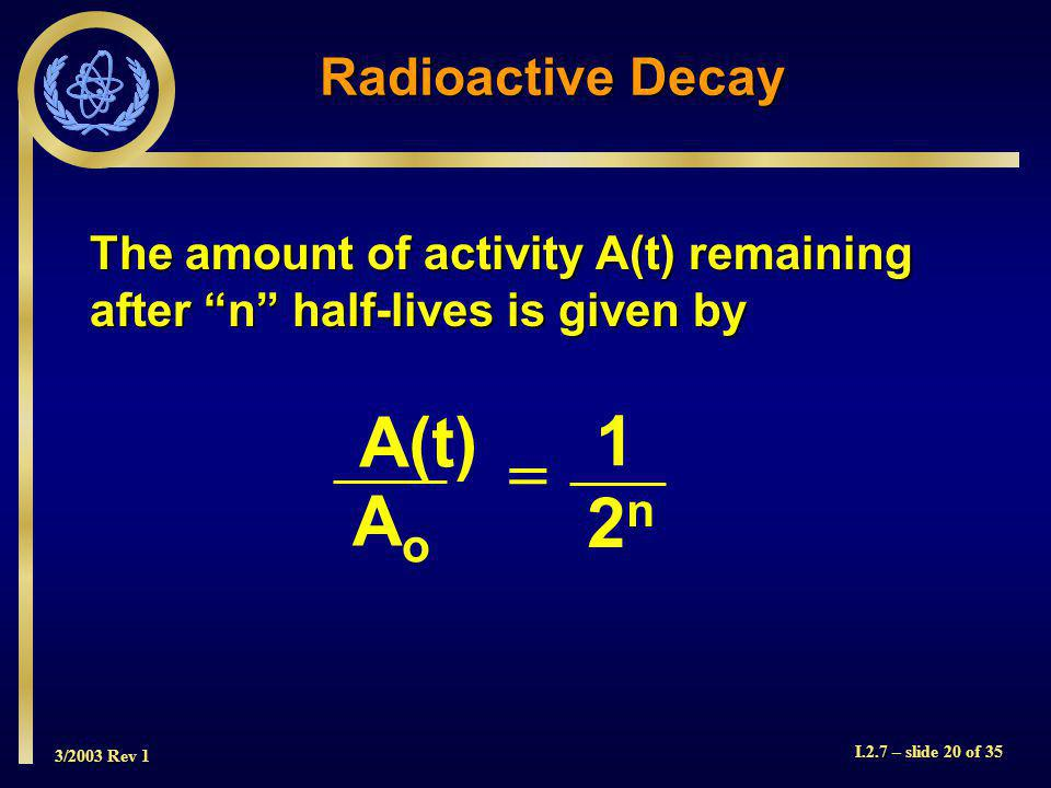 3/2003 Rev 1 I.2.7 – slide 20 of 35 The amount of activity A(t) remaining after n half-lives is given by Radioactive Decay A(t) AoAo 1 2n2n =
