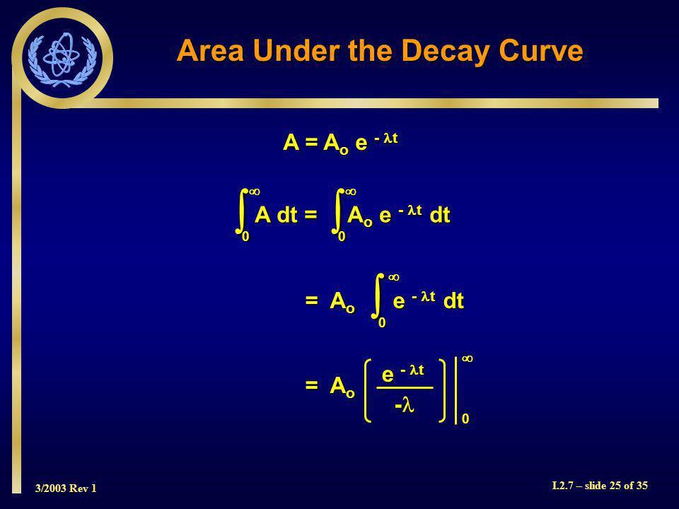 3/2003 Rev 1 I.2.7 – slide 25 of 35 Area Under the Decay Curve A = A o e - t 0 A dt = A o e - t dt 0 = A o e - t dt = A o e - t dt 0 = A o = A o 0 e -